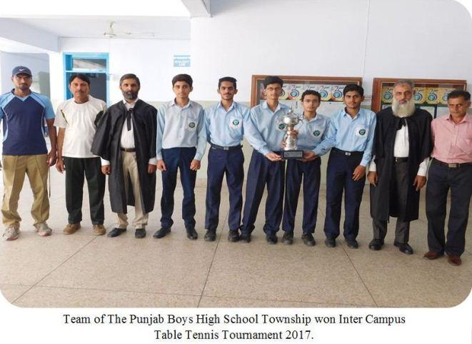 The Punjab School – The Punjab School